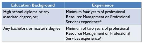 RMCP-eligibility1